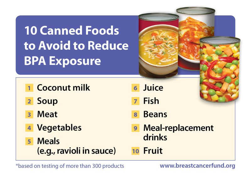 Top 10 canned foods with BPA